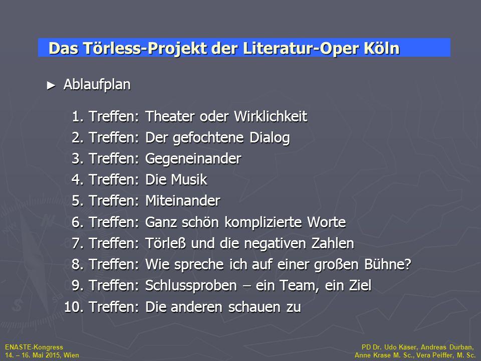 ENASTE-Kongress PD Dr. Udo Käser, Andreas Durban, 14. – 16. Mai 2015, Wien Anne Krase M. Sc., Vera Peiffer, M. Sc. ► Ablaufplan 1. Treffen: Theater od