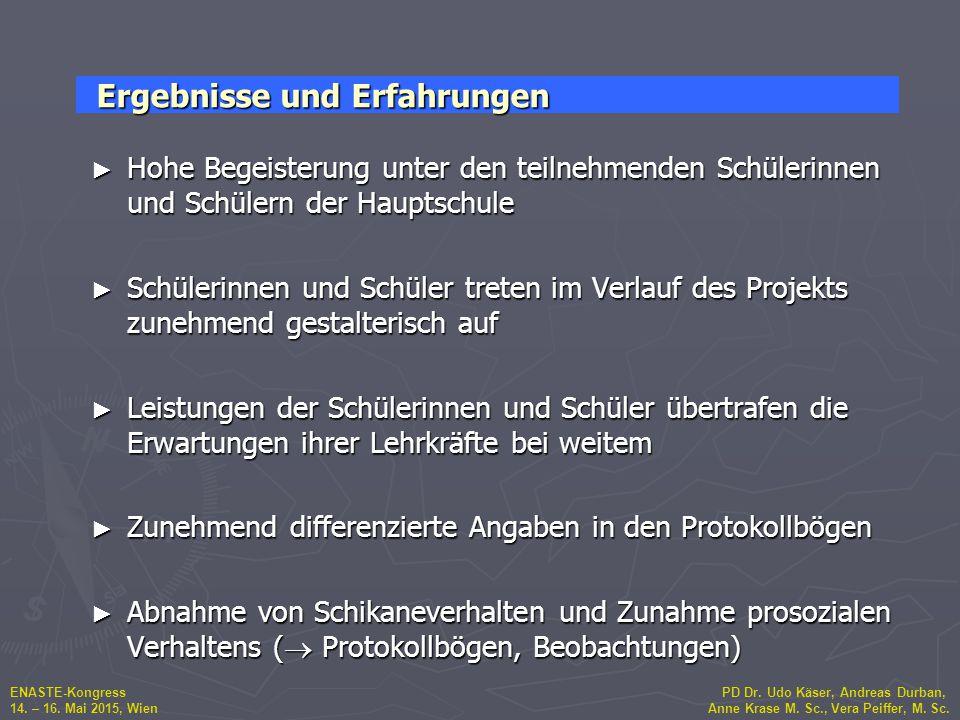 ENASTE-Kongress PD Dr. Udo Käser, Andreas Durban, 14. – 16. Mai 2015, Wien Anne Krase M. Sc., Vera Peiffer, M. Sc. ► Hohe Begeisterung unter den teiln