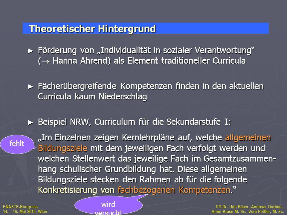 """ENASTE-Kongress PD Dr. Udo Käser, Andreas Durban, 14. – 16. Mai 2015, Wien Anne Krase M. Sc., Vera Peiffer, M. Sc. ► Förderung von """"Individualität in"""
