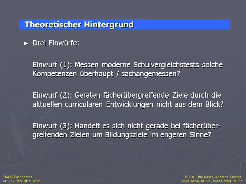 ENASTE-Kongress PD Dr. Udo Käser, Andreas Durban, 14. – 16. Mai 2015, Wien Anne Krase M. Sc., Vera Peiffer, M. Sc. ► Drei Einwürfe: Einwurf (1): Messe