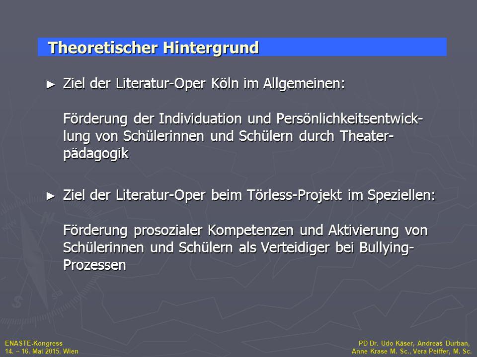 ENASTE-Kongress PD Dr. Udo Käser, Andreas Durban, 14. – 16. Mai 2015, Wien Anne Krase M. Sc., Vera Peiffer, M. Sc. ► Ziel der Literatur-Oper Köln im A