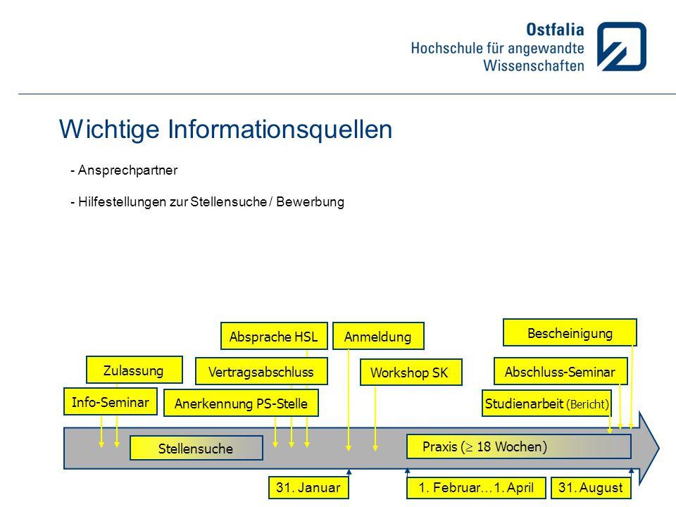 Ansprechpartner Studierenden-Service SSB Thomas Hoffmann Birgit Geisthardt Gabriele Specht-Tänzler Fakultät Maschinenbau Prof.