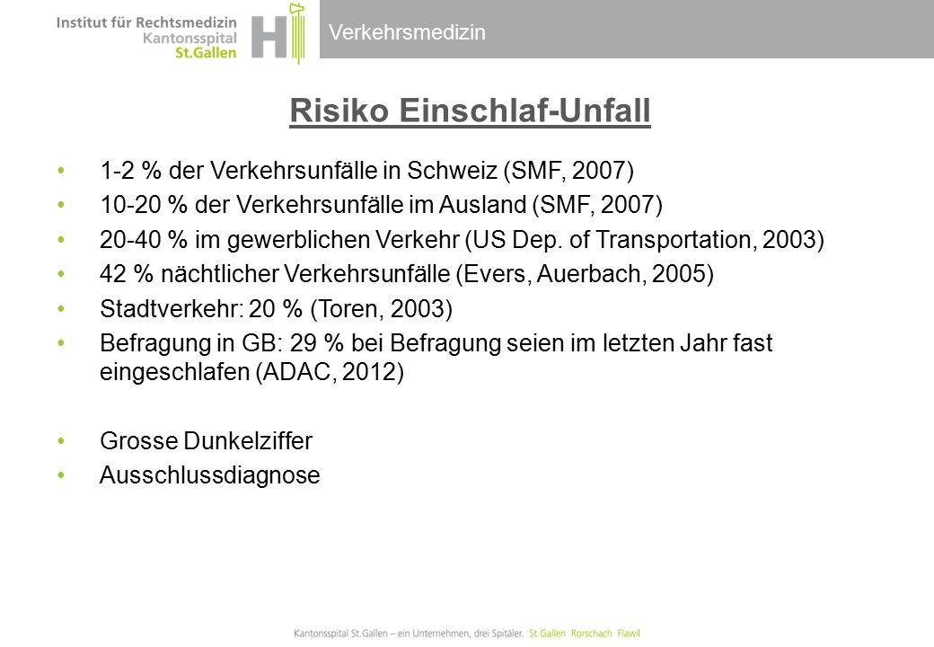 Verkehrsmedizin Risiko Einschlaf-Unfall 1-2 % der Verkehrsunfälle in Schweiz (SMF, 2007) 10-20 % der Verkehrsunfälle im Ausland (SMF, 2007) 20-40 % im