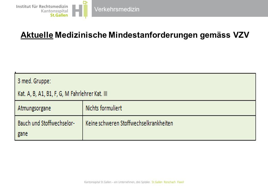 Verkehrsmedizin Aktuelle Medizinische Mindestanforderungen gemäss VZV