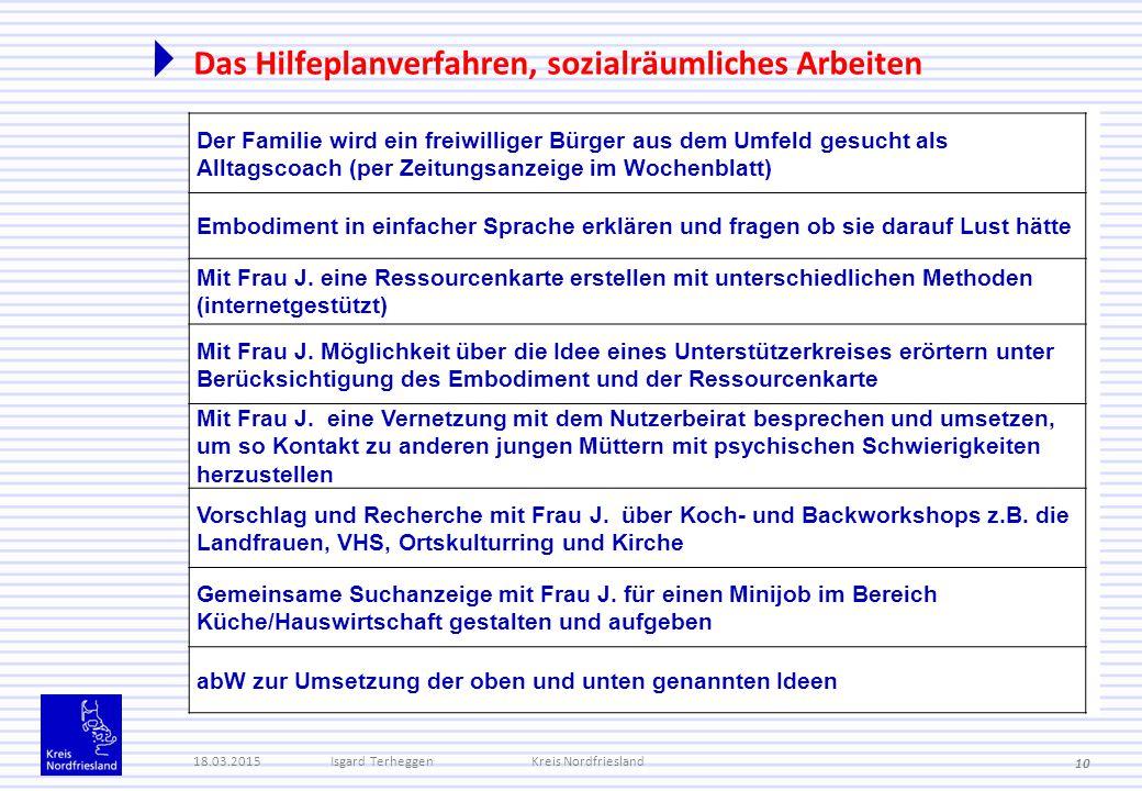 Das Hilfeplanverfahren, sozialräumliches Arbeiten 18.03.2015Isgard TerheggenKreis Nordfriesland 10 Der Familie wird ein freiwilliger Bürger aus dem Um