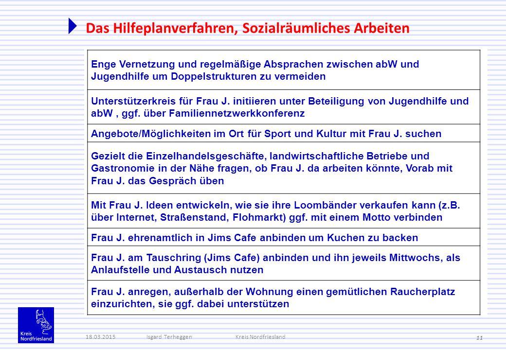 Das Hilfeplanverfahren, Sozialräumliches Arbeiten 18.03.2015Isgard TerheggenKreis Nordfriesland 11 Enge Vernetzung und regelmäßige Absprachen zwischen
