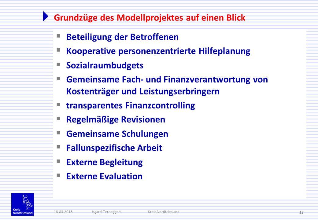 Grundzüge des Modellprojektes auf einen Blick  Beteiligung der Betroffenen  Kooperative personenzentrierte Hilfeplanung  Sozialraumbudgets  Gemein