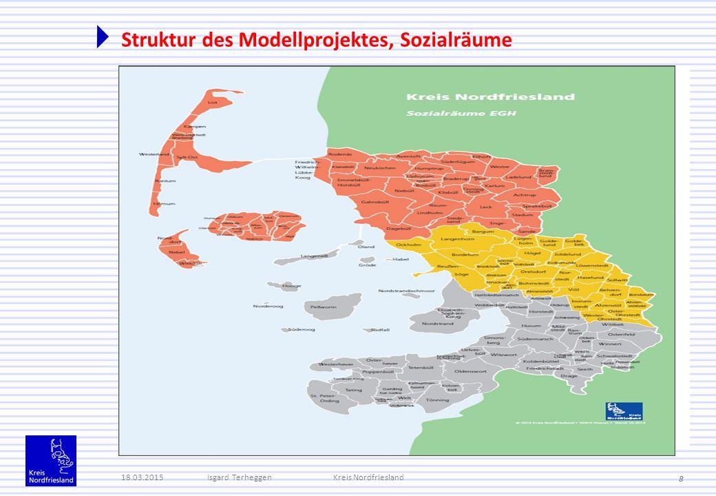 Struktur des Modellprojektes, Sozialräume 18.03.2015Isgard TerheggenKreis Nordfriesland 8