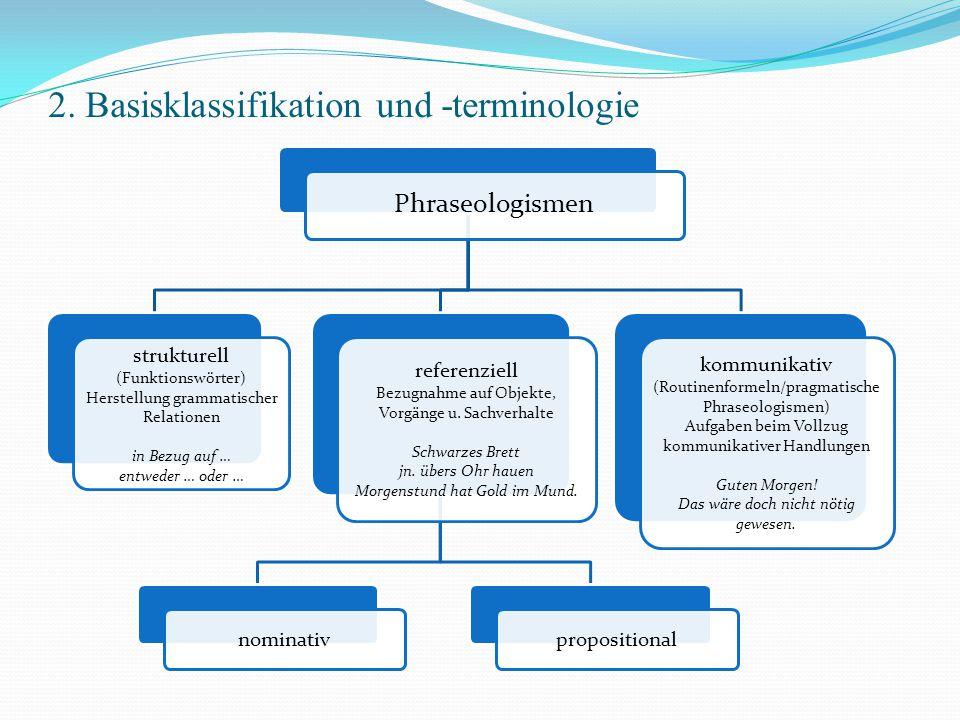 2. Basisklassifikation und -terminologie Phraseologismen strukturell (Funktionswörter) Herstellung grammatischer Relationen in Bezug auf … entweder …