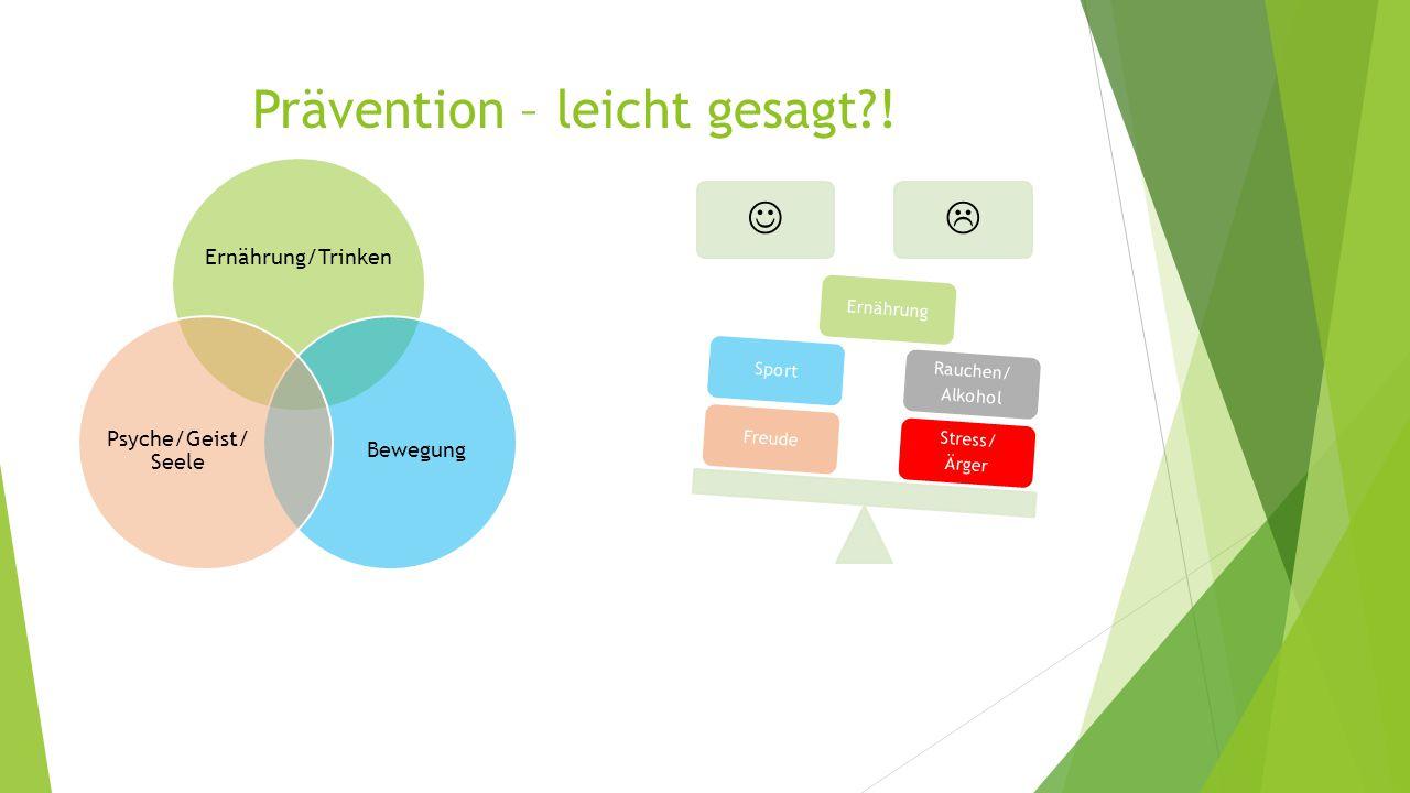 Prävention – leicht gesagt?! Ernährung/Trinken Bewegung Psyche/Geist/ Seele  Stress/ Ärger Rauchen/ Alkohol Ernährung FreudeSport