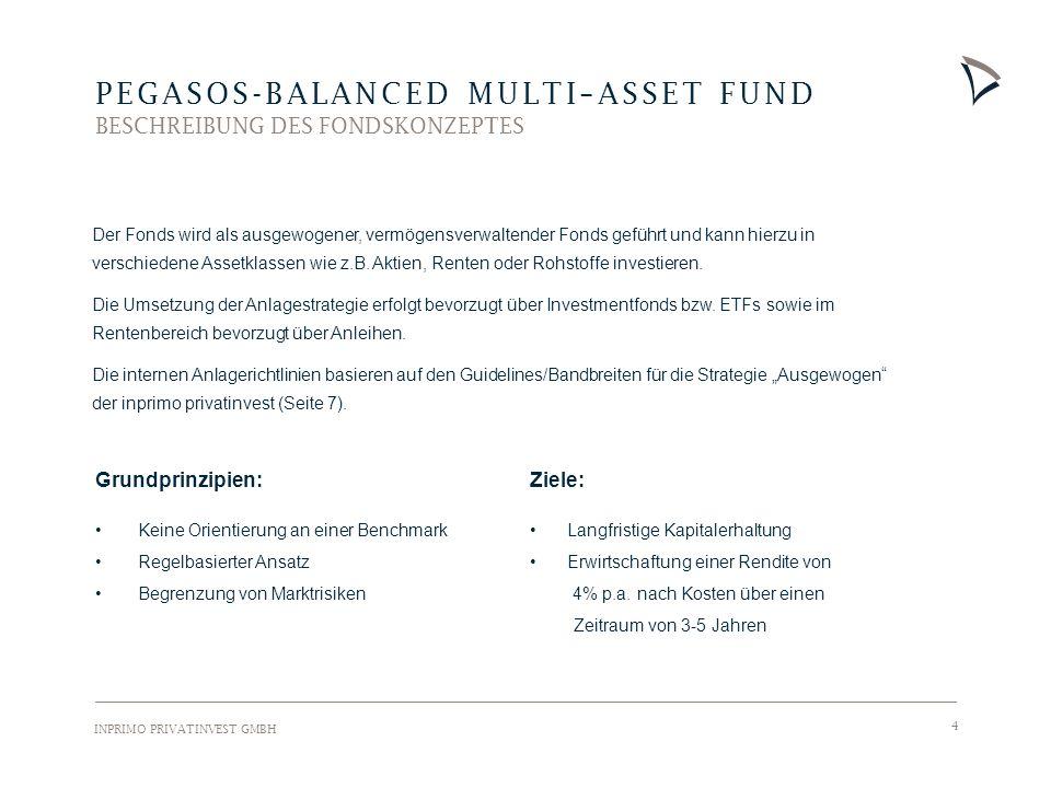 INPRIMO PRIVATINVEST GMBH 4 PEGASOS-BALANCED MULTI–ASSET FUND BESCHREIBUNG DES FONDSKONZEPTES Der Fonds wird als ausgewogener, vermögensverwaltender Fonds geführt und kann hierzu in verschiedene Assetklassen wie z.B.