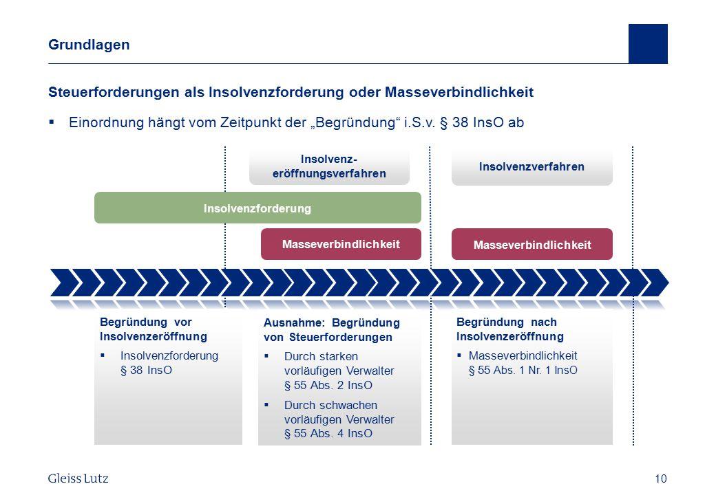 """10 Grundlagen Steuerforderungen als Insolvenzforderung oder Masseverbindlichkeit  Einordnung hängt vom Zeitpunkt der """"Begründung"""" i.S.v. § 38 InsO ab"""