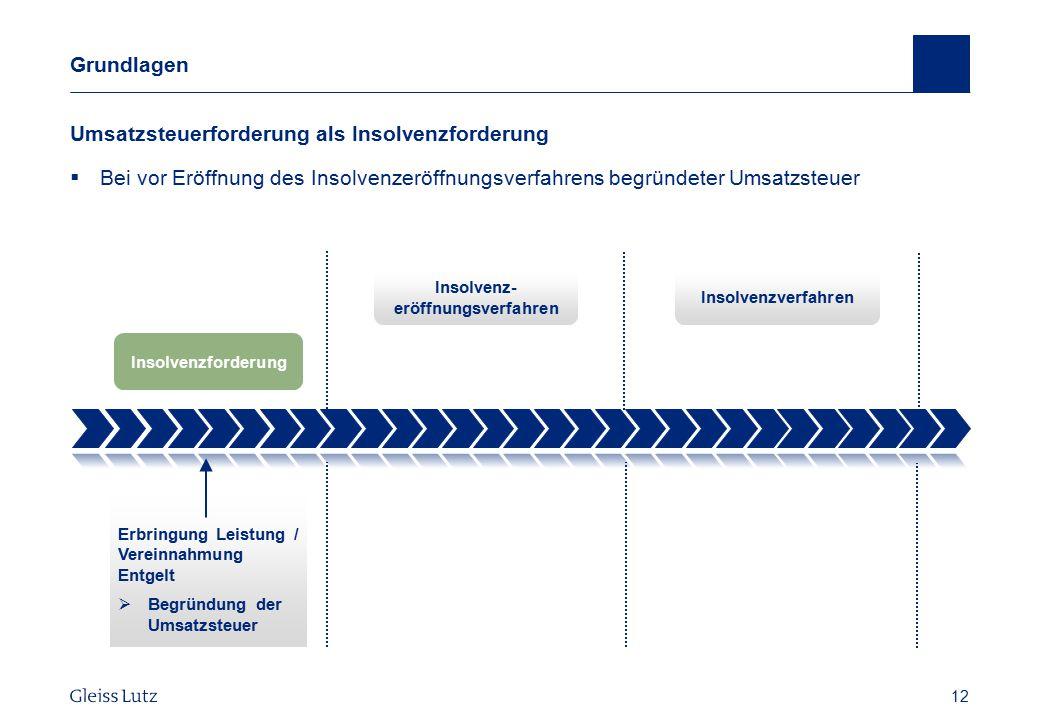 12 Grundlagen Umsatzsteuerforderung als Insolvenzforderung  Bei vor Eröffnung des Insolvenzeröffnungsverfahrens begründeter Umsatzsteuer Vorname Name