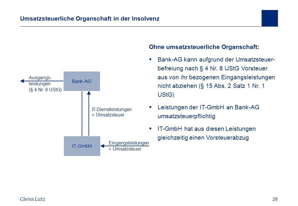 29 Umsatzsteuerliche Organschaft in der Insolvenz Ohne umsatzsteuerliche Organschaft:  Bank-AG kann aufgrund der Umsatzsteuer- befreiung nach § 4 Nr.