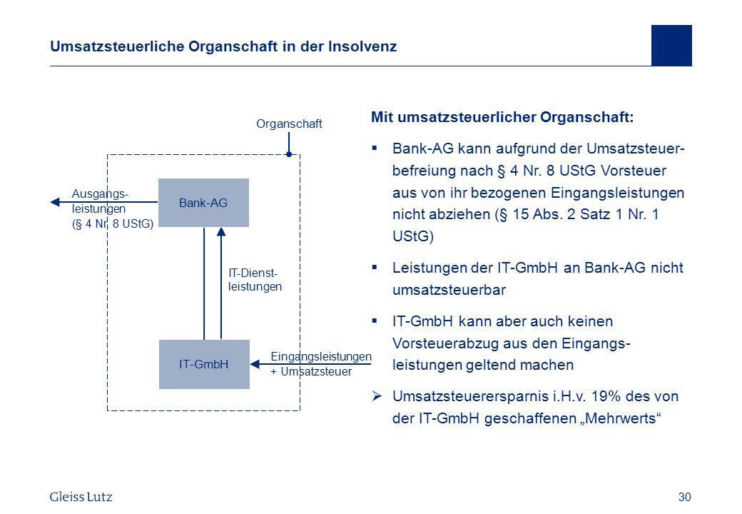30 Umsatzsteuerliche Organschaft in der Insolvenz Mit umsatzsteuerlicher Organschaft:  Bank-AG kann aufgrund der Umsatzsteuer- befreiung nach § 4 Nr.