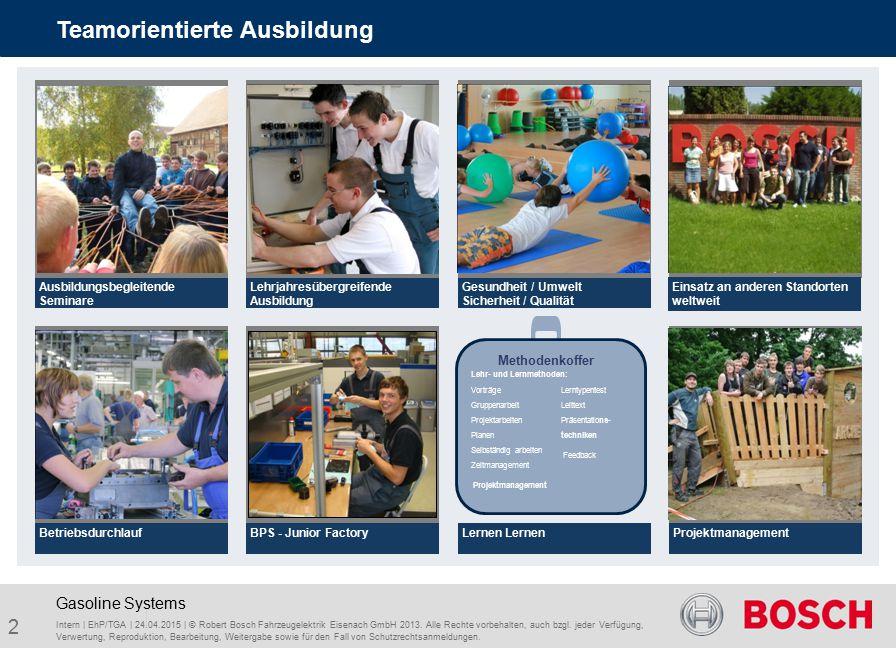 Teamorientierte Ausbildung Intern | EhP/TGA | 24.04.2015 | © Robert Bosch Fahrzeugelektrik Eisenach GmbH 2013. Alle Rechte vorbehalten, auch bzgl. jed