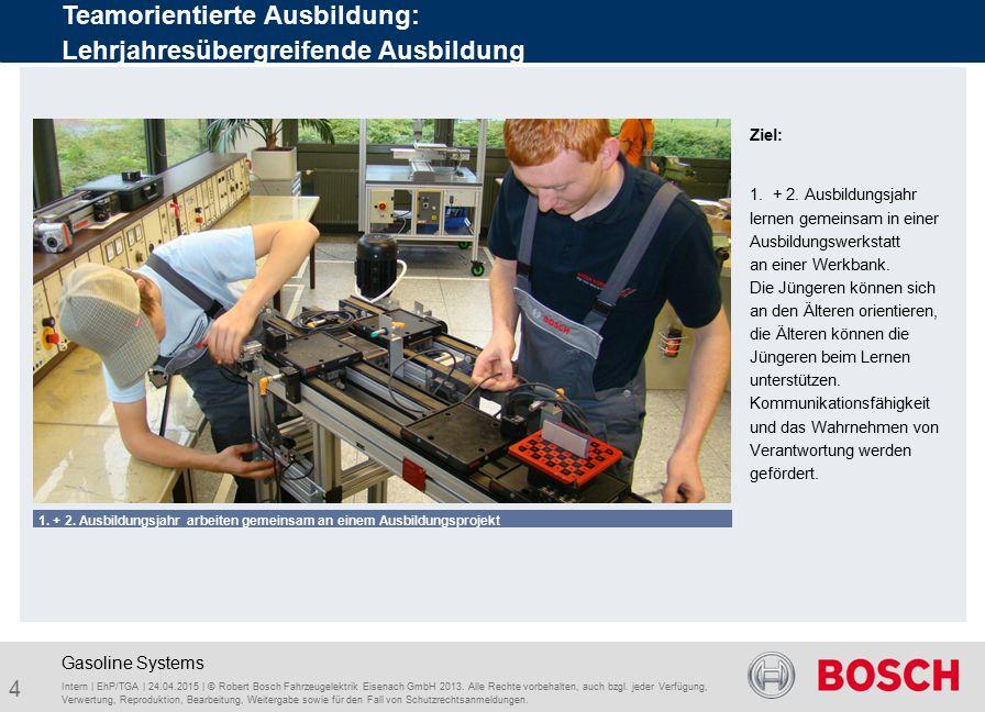 Intern | EhP/TGA | 24.04.2015 | © Robert Bosch Fahrzeugelektrik Eisenach GmbH 2013.