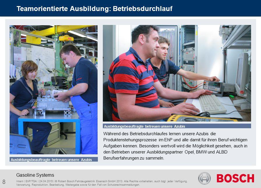 Intern | EhP/TGA | 24.04.2015 | © Robert Bosch Fahrzeugelektrik Eisenach GmbH 2013. Alle Rechte vorbehalten, auch bzgl. jeder Verfügung, Verwertung, R