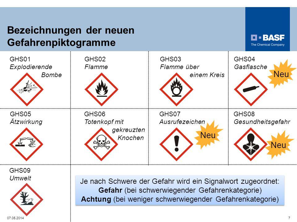 Bezeichnungen der neuen Gefahrenpiktogramme GHS03 Flamme über einem Kreis GHS04 Gasflasche GHS05 Ätzwirkung GHS06 Totenkopf mit gekreuzten Knochen GHS