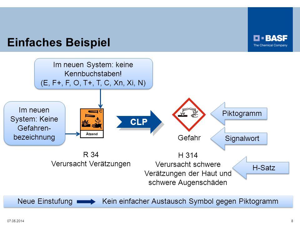 Einfaches Beispiel 07.05.2014 R 34 Verursacht Verätzungen Gefahr H 314 Verursacht schwere Verätzungen der Haut und schwere Augenschäden Piktogramm Sig