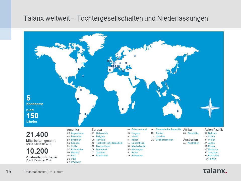 Präsentationstitel, Ort, Datum 15 Talanx weltweit – Tochtergesellschaften und Niederlassungen 21.400 Mitarbeiter gesamt (Stand: Dezember 2014) 10.200