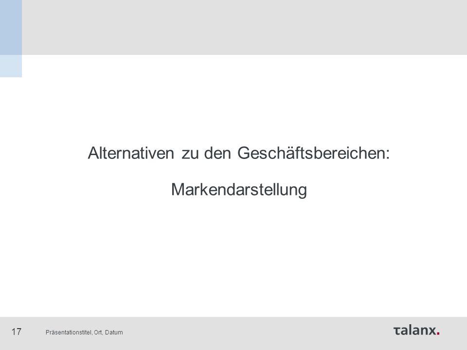 Präsentationstitel, Ort, Datum 17 Alternativen zu den Geschäftsbereichen: Markendarstellung