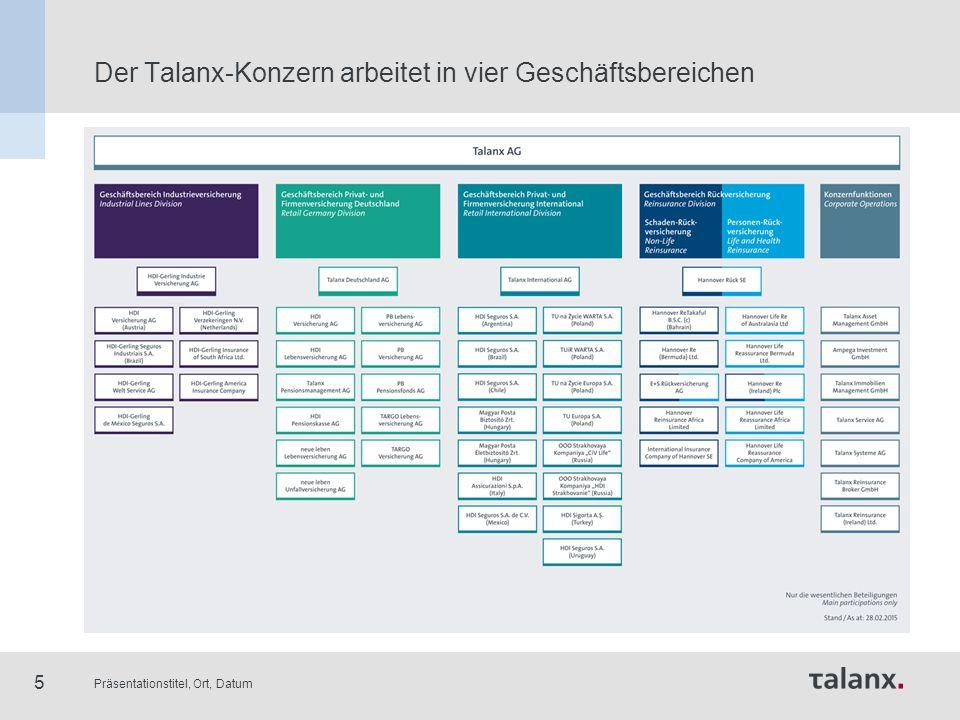 Präsentationstitel, Ort, Datum 5 Der Talanx-Konzern arbeitet in vier Geschäftsbereichen
