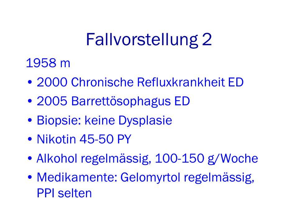 Fallvorstellung 2 1958 m 2000 Chronische Refluxkrankheit ED 2005 Barrettösophagus ED Biopsie: keine Dysplasie Nikotin 45-50 PY Alkohol regelmässig, 100-150 g/Woche Medikamente: Gelomyrtol regelmässig, PPI selten