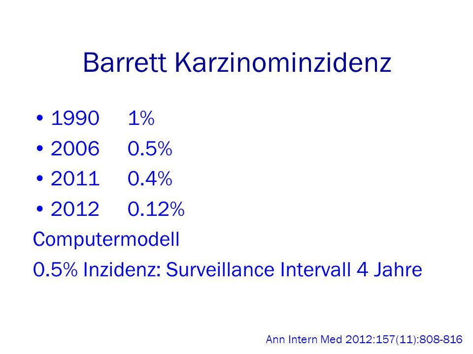Barrett Karzinominzidenz 1990 1% 20060.5% 20110.4% 20120.12% Computermodell 0.5% Inzidenz: Surveillance Intervall 4 Jahre Ann Intern Med 2012:157(11):808-816
