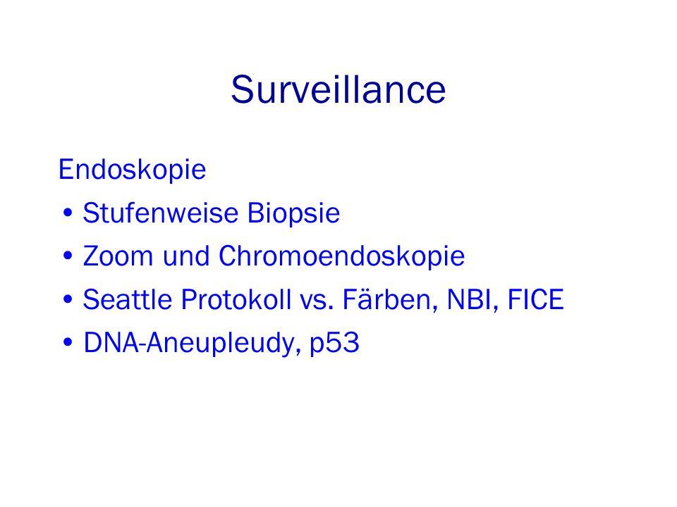 Surveillance Endoskopie Stufenweise Biopsie Zoom und Chromoendoskopie Seattle Protokoll vs.