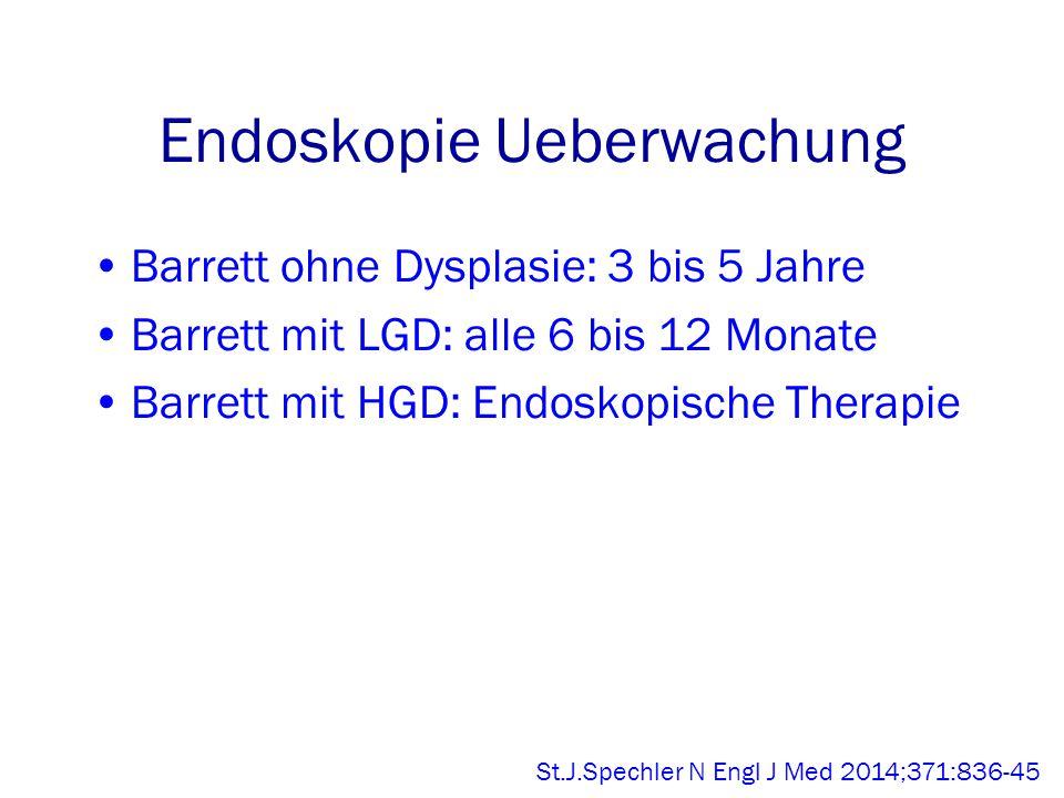Endoskopie Ueberwachung Barrett ohne Dysplasie: 3 bis 5 Jahre Barrett mit LGD: alle 6 bis 12 Monate Barrett mit HGD: Endoskopische Therapie St.J.Spechler N Engl J Med 2014;371:836-45