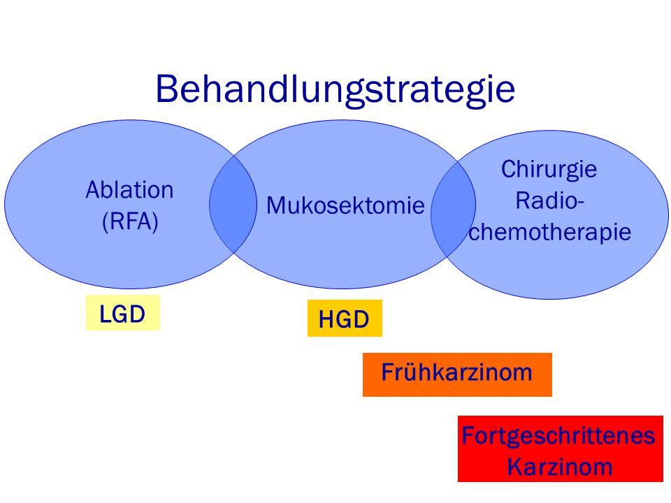 Behandlungstrategie Chirurgie Radio- chemotherapie Mukosektomie Ablation (RFA) HGD LGD Frühkarzinom Fortgeschrittenes Karzinom