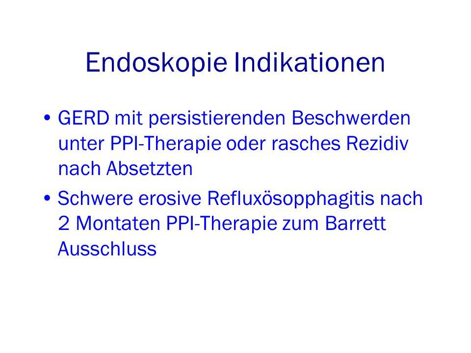 Endoskopie Indikationen GERD mit persistierenden Beschwerden unter PPI-Therapie oder rasches Rezidiv nach Absetzten Schwere erosive Refluxösopphagitis nach 2 Montaten PPI-Therapie zum Barrett Ausschluss