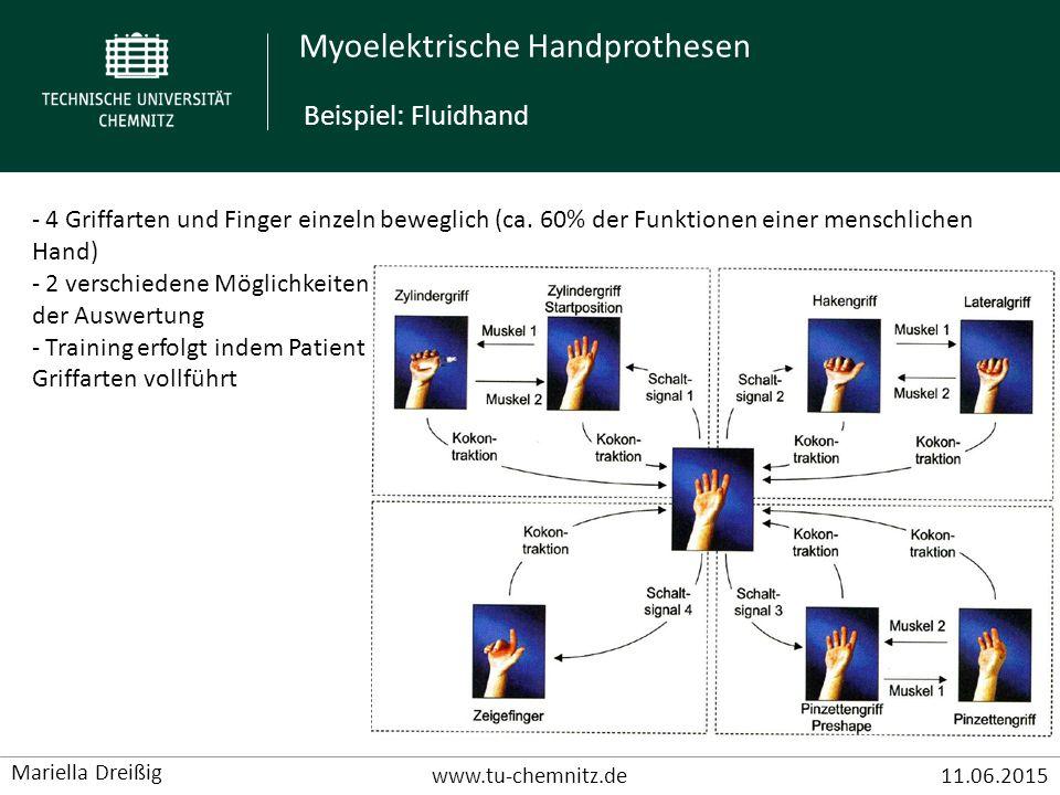 Myoelektrische Handprothesen www.tu-chemnitz.de11.06.2015 Mariella Dreißig - 4 Griffarten und Finger einzeln beweglich (ca. 60% der Funktionen einer m