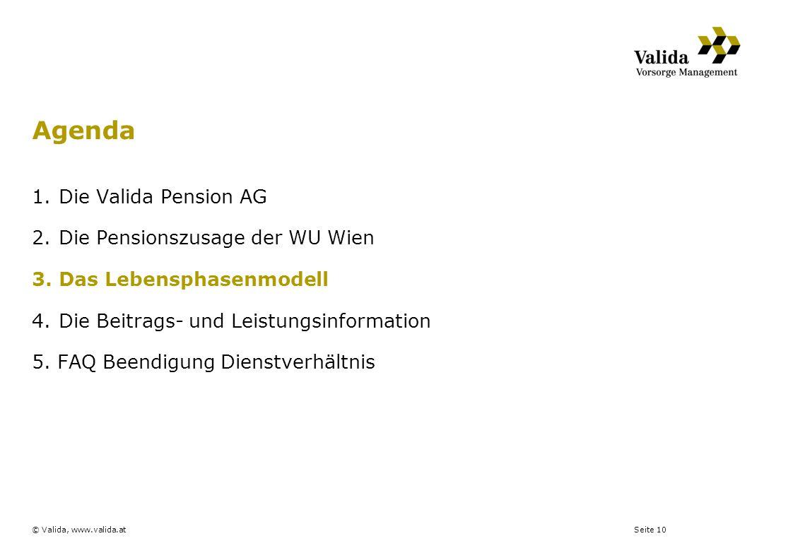 Seite 10© Valida, www.valida.at 1.Die Valida Pension AG 2.Die Pensionszusage der WU Wien 3. Das Lebensphasenmodell 4.Die Beitrags- und Leistungsinform