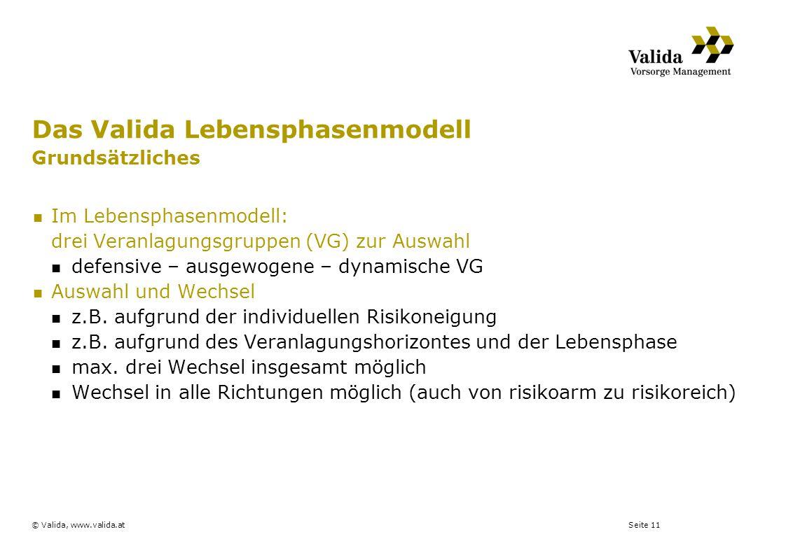 Seite 11© Valida, www.valida.at Das Valida Lebensphasenmodell Grundsätzliches Im Lebensphasenmodell: drei Veranlagungsgruppen (VG) zur Auswahl defensi