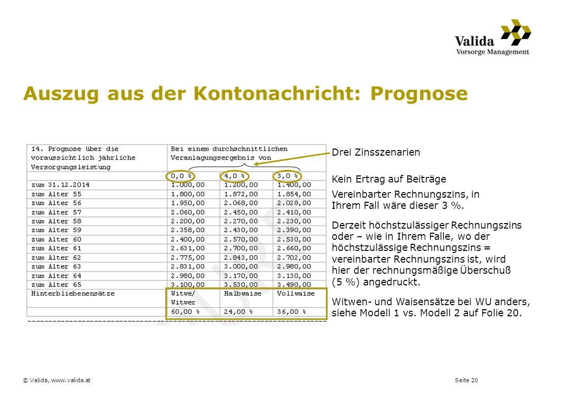 Seite 20© Valida, www.valida.at Auszug aus der Kontonachricht: Prognose Drei Zinsszenarien Kein Ertrag auf Beiträge Vereinbarter Rechnungszins, in Ihr