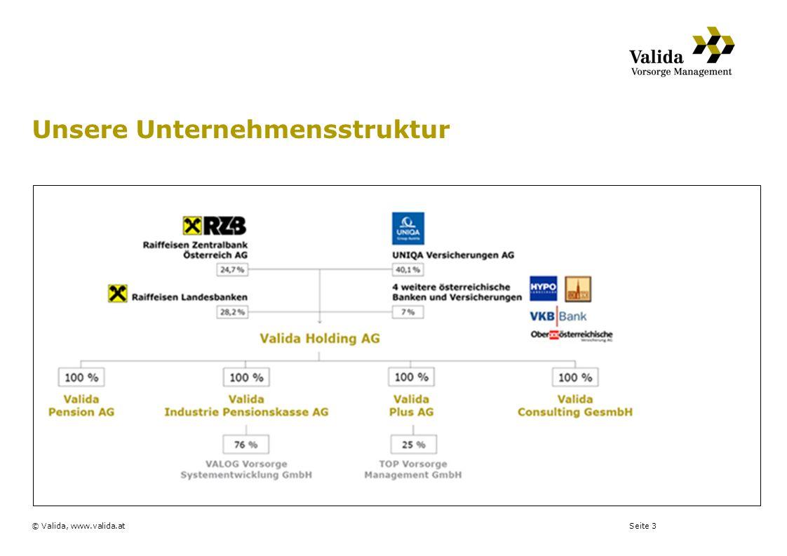 Seite 3© Valida, www.valida.at Unsere Unternehmensstruktur