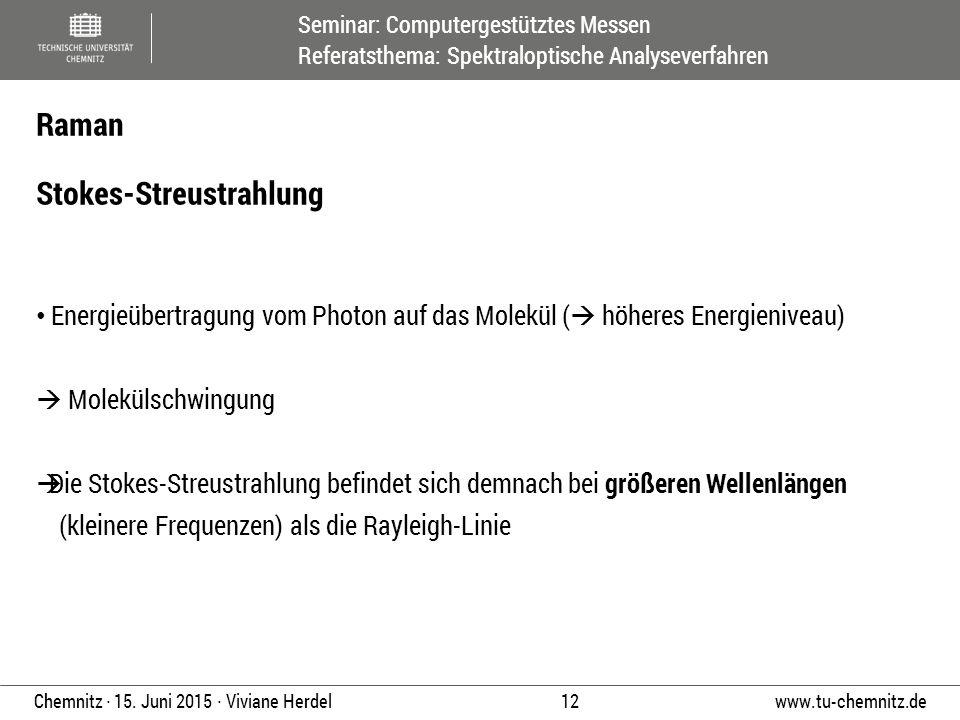 Seminar: Computergestütztes Messen Referatsthema: Spektraloptische Analyseverfahren www.tu-chemnitz.de 12 Chemnitz ∙ 15. Juni 2015 ∙ Viviane Herdel En