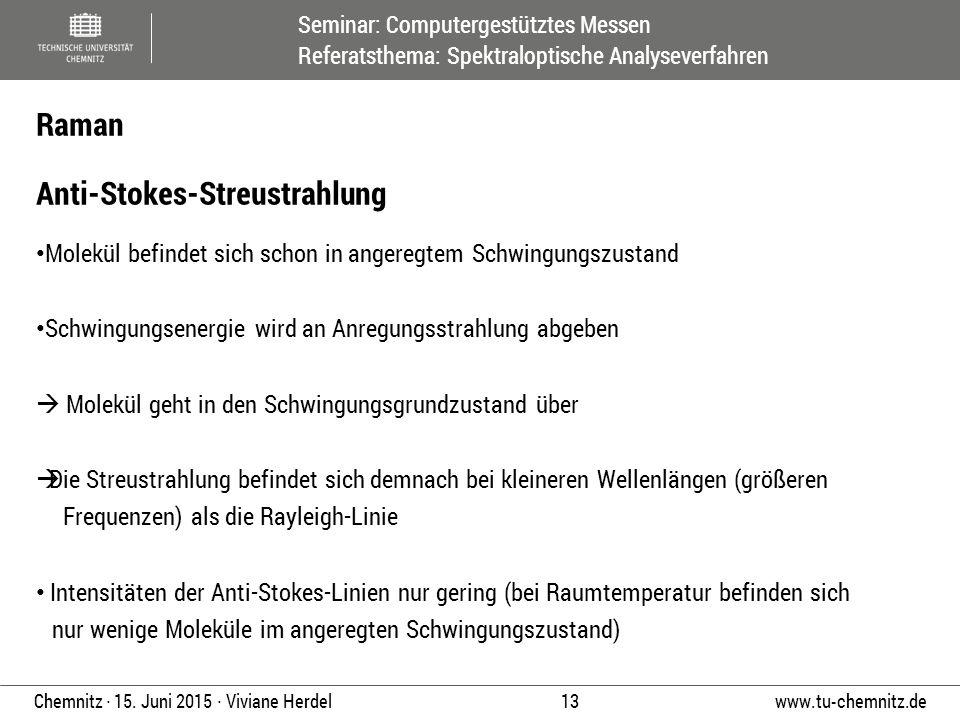 Seminar: Computergestütztes Messen Referatsthema: Spektraloptische Analyseverfahren www.tu-chemnitz.de 13 Chemnitz ∙ 15. Juni 2015 ∙ Viviane Herdel Mo