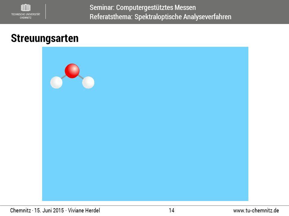 Seminar: Computergestütztes Messen Referatsthema: Spektraloptische Analyseverfahren www.tu-chemnitz.de 14 Chemnitz ∙ 15. Juni 2015 ∙ Viviane Herdel St