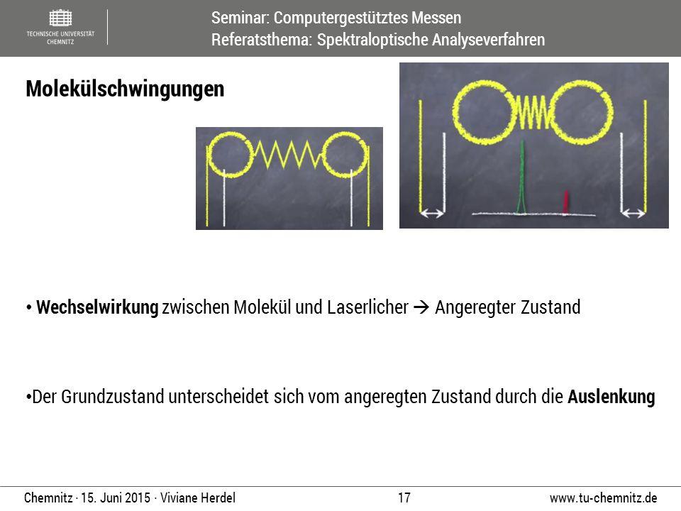Seminar: Computergestütztes Messen Referatsthema: Spektraloptische Analyseverfahren www.tu-chemnitz.de 17 Chemnitz ∙ 15. Juni 2015 ∙ Viviane Herdel We
