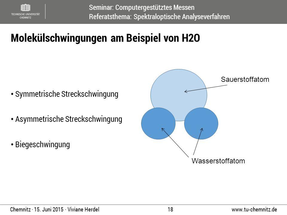 Seminar: Computergestütztes Messen Referatsthema: Spektraloptische Analyseverfahren www.tu-chemnitz.de 18 Chemnitz ∙ 15. Juni 2015 ∙ Viviane Herdel Sy