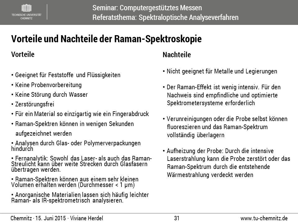 Seminar: Computergestütztes Messen Referatsthema: Spektraloptische Analyseverfahren www.tu-chemnitz.de 31 Chemnitz ∙ 15. Juni 2015 ∙ Viviane Herdel Vo