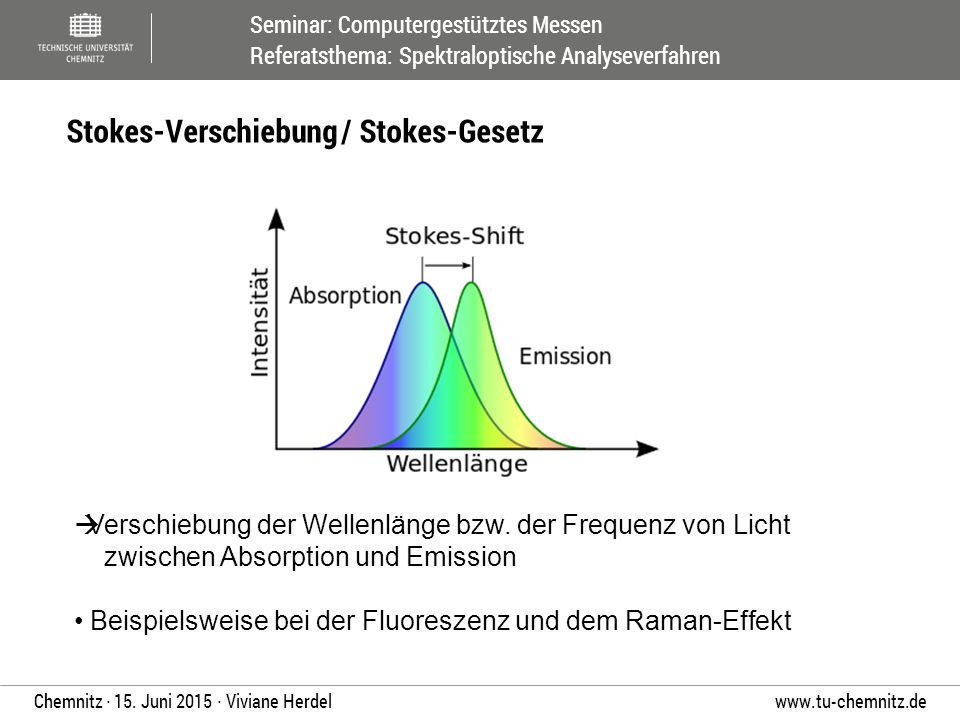 Seminar: Computergestütztes Messen Referatsthema: Spektraloptische Analyseverfahren www.tu-chemnitz.deChemnitz ∙ 15. Juni 2015 ∙ Viviane Herdel Stokes