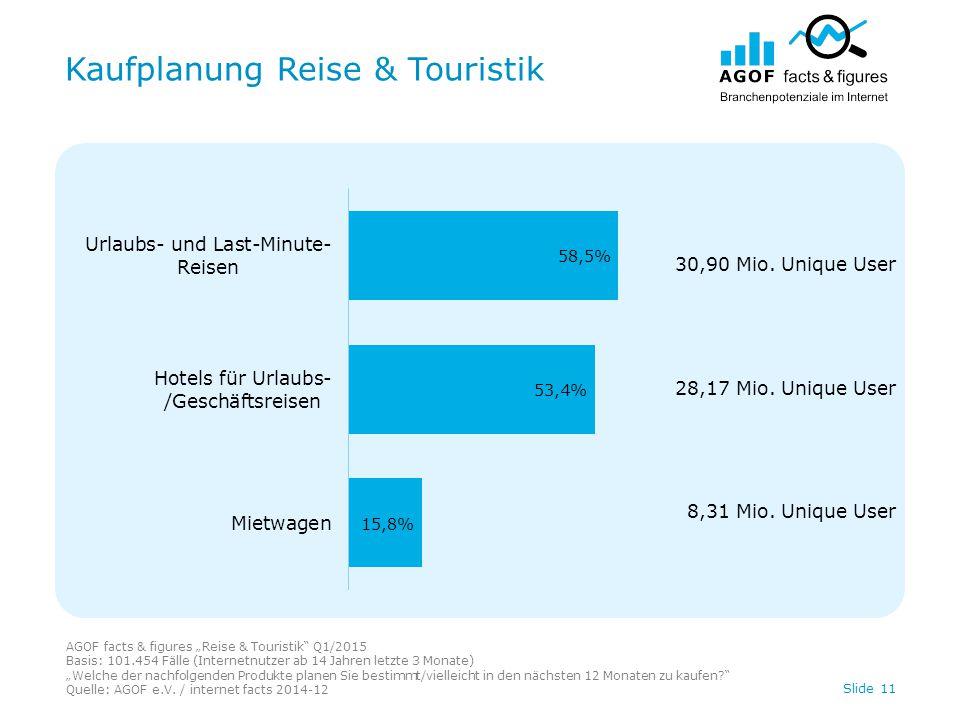 """Kaufplanung Reise & Touristik AGOF facts & figures """"Reise & Touristik Q1/2015 Basis: 101.454 Fälle (Internetnutzer ab 14 Jahren letzte 3 Monate) """"Welche der nachfolgenden Produkte planen Sie bestimmt/vielleicht in den nächsten 12 Monaten zu kaufen Quelle: AGOF e.V."""