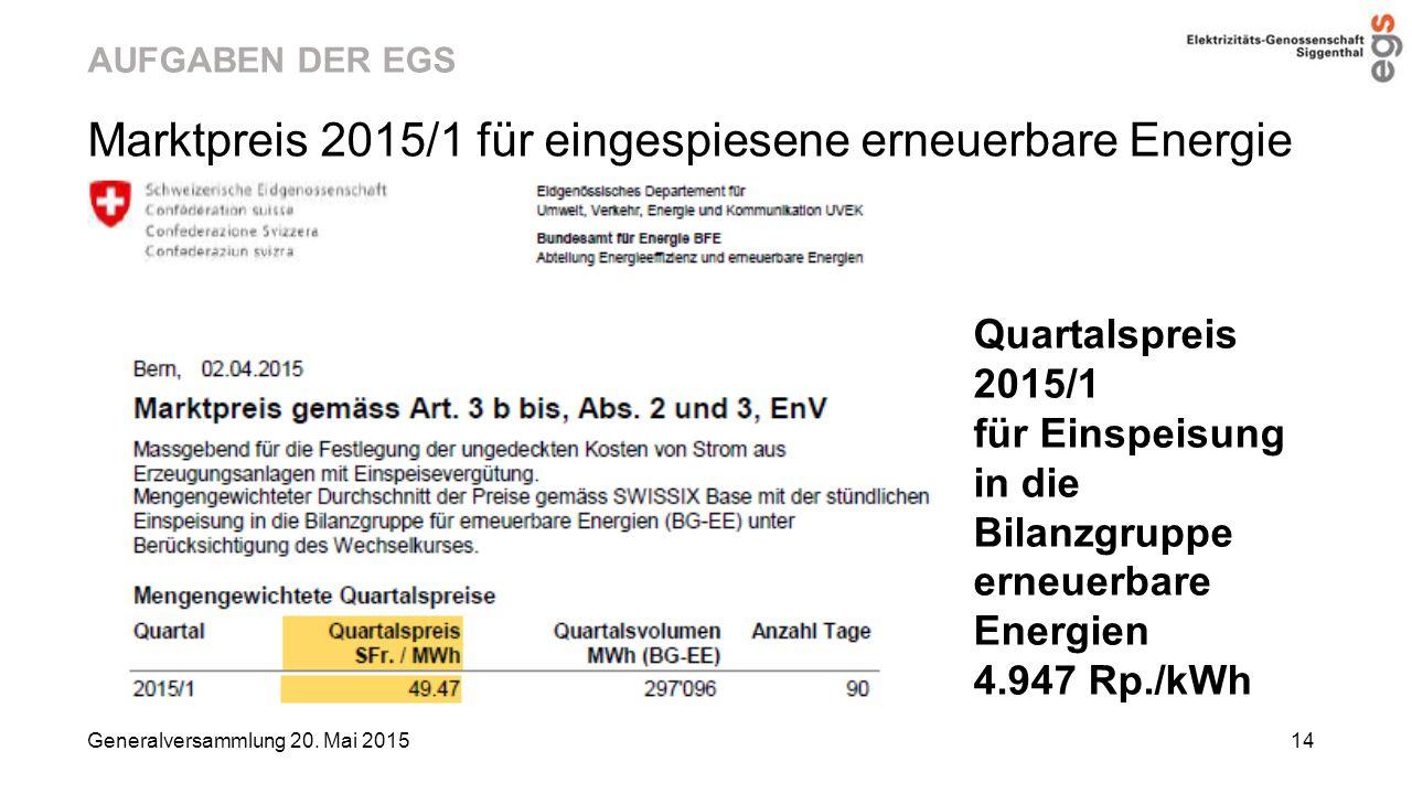 AUFGABEN DER EGS Marktpreis 2015/1 für eingespiesene erneuerbare Energie Generalversammlung 20. Mai 2015 14 Quartalspreis 2015/1 für Einspeisung in di