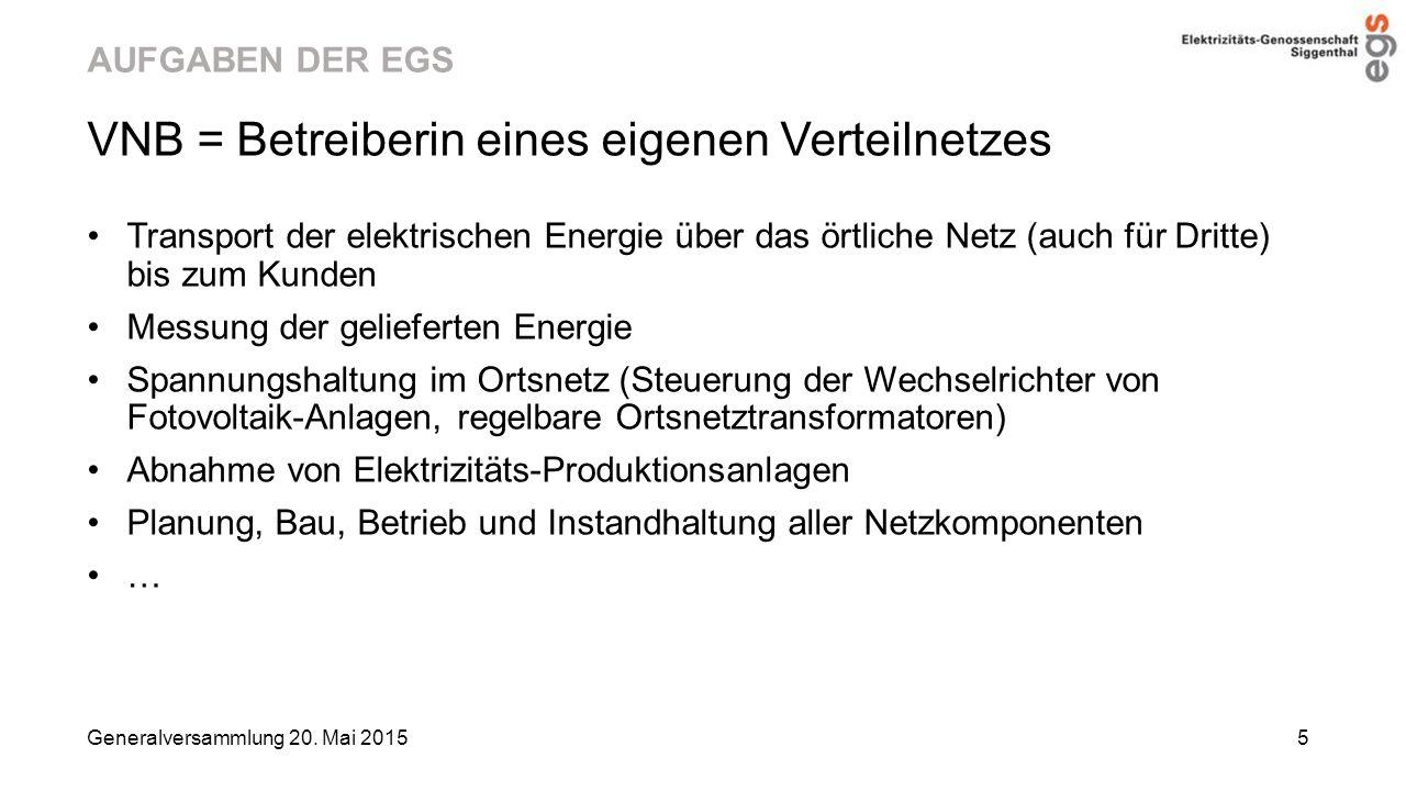 AUFGABEN DER EGS VNB = Betreiberin eines eigenen Verteilnetzes Transport der elektrischen Energie über das örtliche Netz (auch für Dritte) bis zum Kun