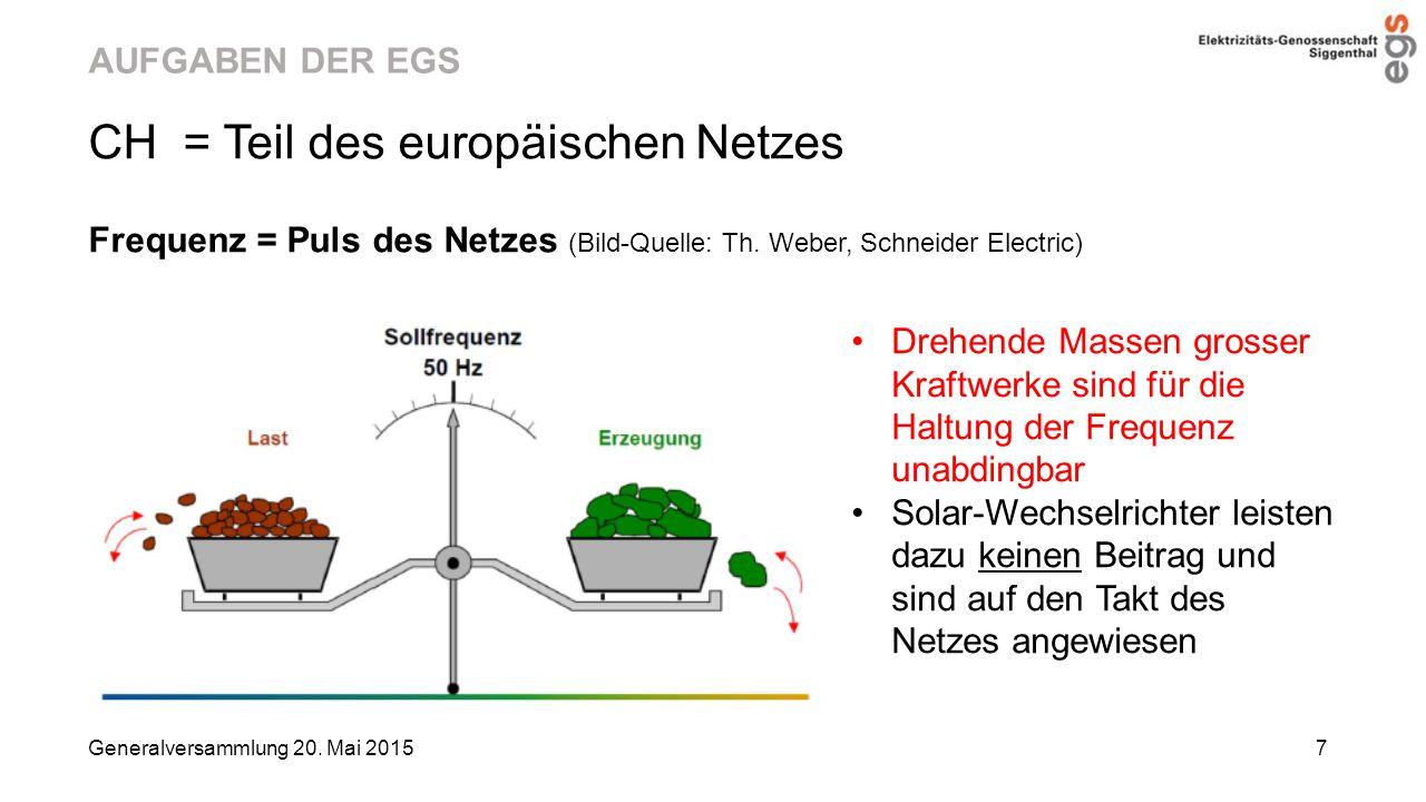 AUFGABEN DER EGS CH = Teil des europäischen Netzes Frequenz = Puls des Netzes (Bild-Quelle: Th. Weber, Schneider Electric) Generalversammlung 20. Mai