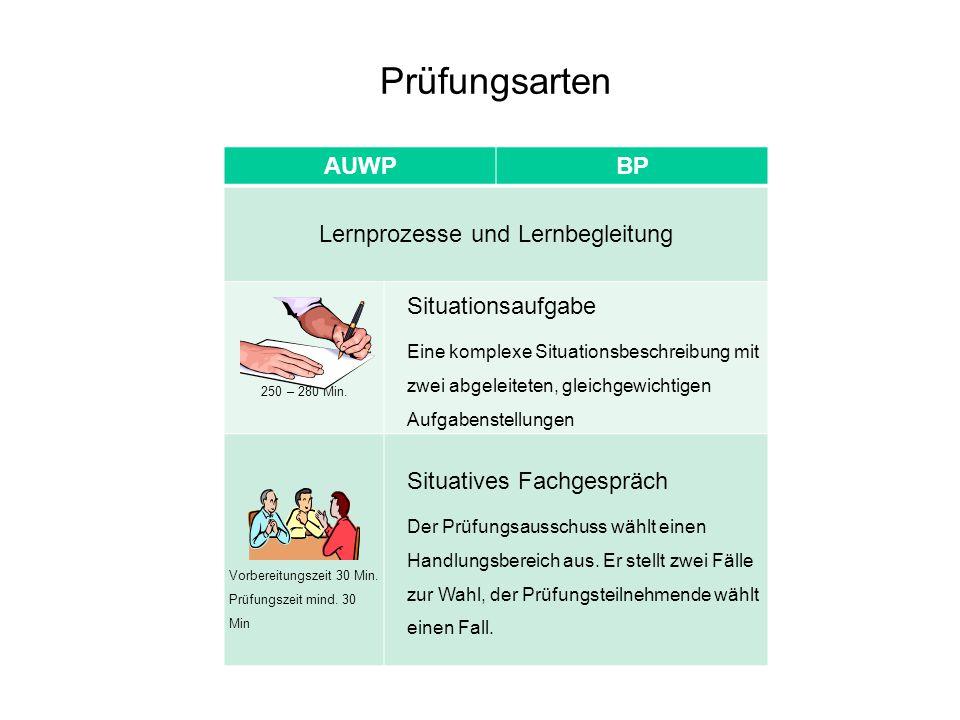 Prüfungsarten AUWPBP Lernprozesse und Lernbegleitung 250 – 280 Min. Situationsaufgabe Eine komplexe Situationsbeschreibung mit zwei abgeleiteten, glei
